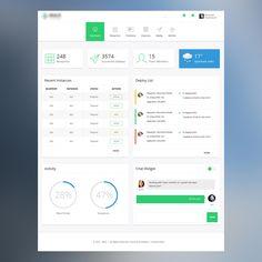 Dashboard template design 3 variations on Behance