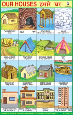 OUR HOUSES (DIFFERENT TYPE OF HOUSES)