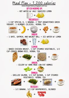 Meal Plan: 1,200 calories (summer) - The Spirit Diary