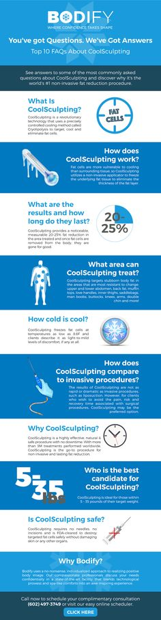HAVE STUBBORN FAT? BODIFY CAN FIX THAT.  FAQs on CoolSculpting - the world's #1 non-invasive fat reduction procedure.   #CoolSculpting #BodySculpting #FreezeFat #Bodify