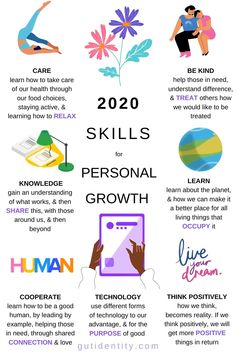 Coping Skills, Life Skills, Self Development, Personal Development, Reiki, Mental And Emotional Health, Marca Personal, Self Care Activities, Self Improvement Tips