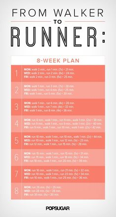Here's an eight-week plan to get you running 30 minutes straight. Whether you enjoy running outside in the fresh air, or hitting the treadmill at your gym, this plan will turn you into a runner in just two months.