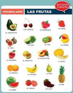 Frutas.  http://quijotesancho.com/vocabulario-2/ Descarga:  http://www.quijotesancho.com/vocabulario/frutas.pdf