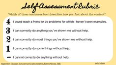 marzano self-assessment for students - Google Search