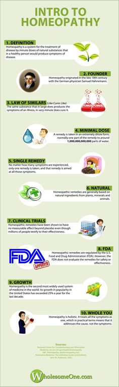 Introduction to #Homeopathy