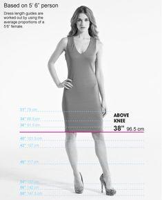 Dress Length Guide - Good for ordering dresses online