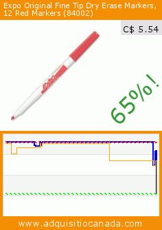 Expo Original Fine Tip Dry Erase Markers, 12 Red Markers (84002) (Office Product). Drop 65%! Current price C$ 5.54, the previous price was C$ 15.78. https://www.adquisitiocanada.com/sanford/expo-original-fine-tip-2