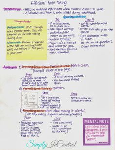 Efficient note taking.  Good tips and links to videos to help with success.