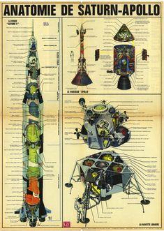 anatomiedesaturneapollo.jpg (2600×3657)