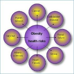 Fighting obesity one person at a time. www.Heaven916.BodybyVi.com
