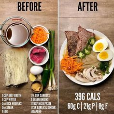 Weight Loss vs Weight Gain with Kielbasa Bowls with Rice and Beans from The Meal Prep Manual – 60 Minute Meals. Healthy Meal Prep, Healthy Snacks, Healthy Eating, Healthy Carbs, Delicious Dinner Recipes, Yummy Food, Tasty, Asian Recipes, Clean Eating