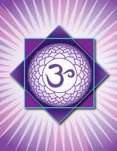 Sixth chakra. Third eye