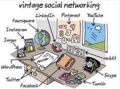 Enlighten your social media networking by visualising it in vintage style. #SocialMediaMarketing #digitalmarketing #growthhacking