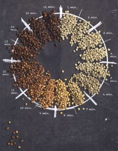 Coffee Roasting is an Art and a Science