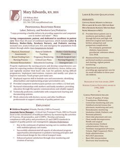 Lu0026D Nurse Resume Example