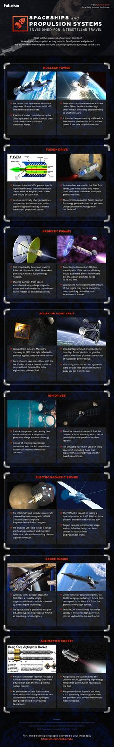 These Theoretical Propulsion Systems Might Make Interstellar Travel a Reality #Infographic via @futurism_co