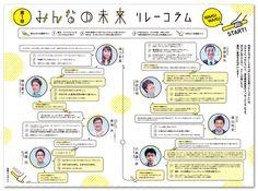 Pop Design, Flyer Design, Print Design, Simple Web Design, Magazine Layout Design, Japanese Graphic Design, Japan Design, Coffee And Books, Book Layout