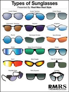 Infografía Tipos y formas de gafas o lentes de sol que existen en el mercado