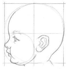 Как правильно нарисовать лицо ребёнка в профиль