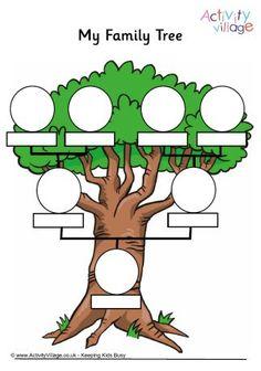 My family tree 1