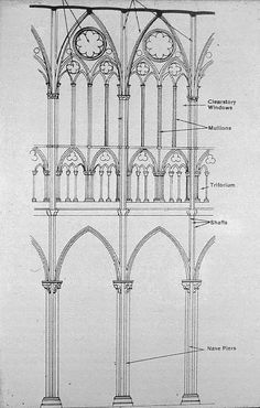About Gothic Architecture Diagrams On Pinterest Gothic Architecture