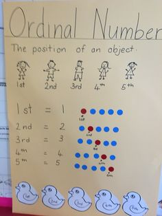 Ordinal numbers anchor chart                                                                                                                                                                                 More