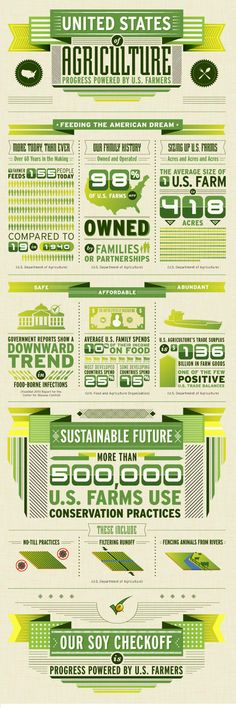 United Soybean Board / Food System Infographic by Matt Tornetto, via Behance Ag Science, Animal Science, Forensic Science, Life Science, Computer Science, Education Logo, Character Education, Higher Education, Ffa