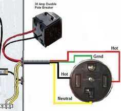 1361 Best DIY - electrical tutorials and ideas images in
