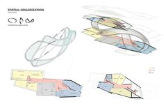 A two person project that was intended to graphically describe the intentions behind the design of the Mobius House by UN Studio. The project was meant to read by itself without any verbal presentation. Architecture Concept Diagram, Architecture Design, Un Studio, Zaha Hadid, Triptych, Case Study, House, Behance, Third