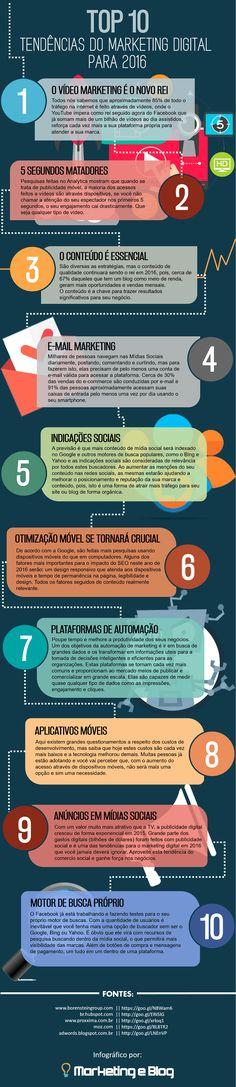 Já sabe quais as tendências para o nosso mercado Digital para 2016?  Saiba mais em : marketingeblog.com.br