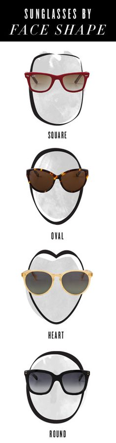 Sunglasses Shopping Guide, How to find the right sunglasses for your face shape