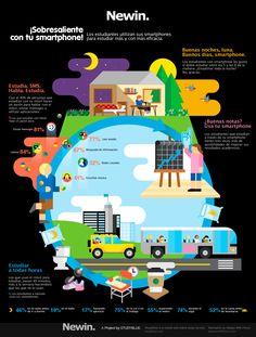 Los estudiantes con smartphone son más eficaces #infografia