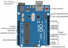 23 Ideas De Microcontroladores Arduino Arduino Elementos Electronicos Hojas De Datos