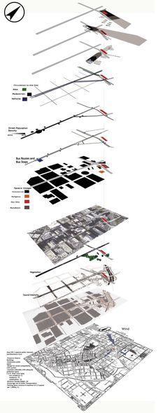 Urban Analysis, Site Analysis, Tech Sites, Architectural Presentation, Site Plans, Concept Diagram, Architecture Drawings, Master Plan, Urban Design