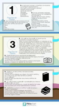 Actividad: Preguntas de Repaso Capítulos 1 y 3 | @Piktochart Infographic