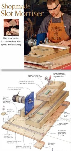 Slot Mortiser - Joinery Tips, Jigs and Techniques | WoodArchivist.com