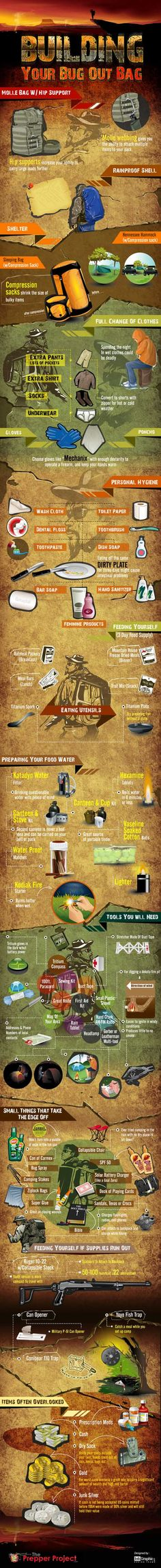 Building Your Bugout Bag: The Complete Infographic Checklist The Prepper Project April 30th, 2013 / all nice but not the gun