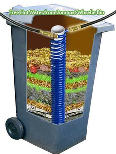 Free Hot Water from Compost Wheelie Bin - Living Green And Frugally - if it works is simply genius of course the question is how much water how fast?