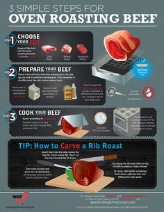 3 Simple Steps for Oven Roasting Beef #BeefUpTheHolidays