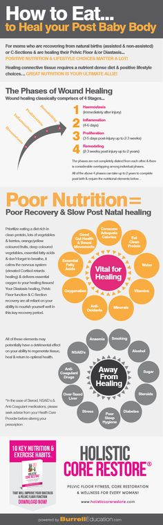 What you eat when you are post natal plays an important part in the road to recovery