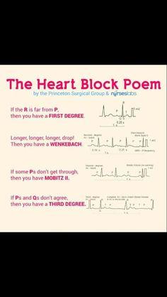 Heart Block Poem for EKG interpretation Nursing School Tips, Nursing Career, Nursing Tips, Nursing Notes, Nursing Schools, Nursing Programs, Lpn Programs, Ob Nursing, Med Surg Nursing