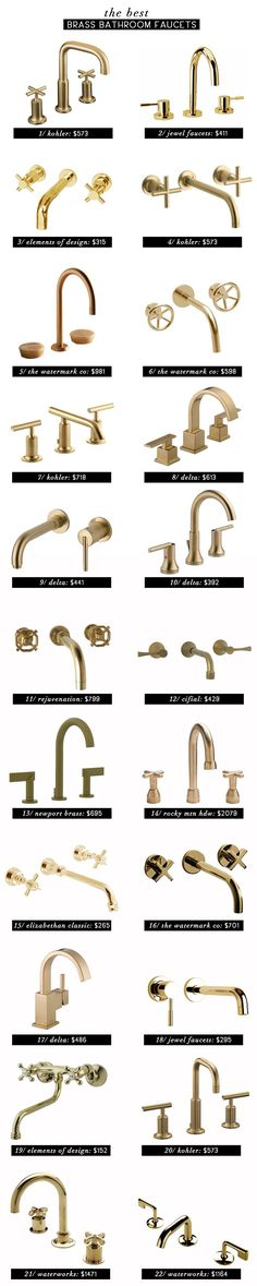 Brass Faucets – a roundup