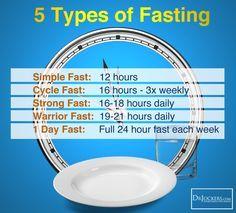 Intermittent Fasting Improves Your Brain - DrJockers.com