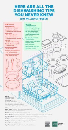- Face dishes toward main water jet (usually the center) . by Kenmore Dishwasher Cleaning Tips, Clean Dishwasher, Cleaning Hacks, Dishwasher Cleaner, Dishwasher Magnet, You Never Know, Good To Know, Washing Dishes, Homekeeping