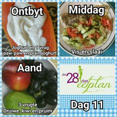 28 Dae Dieet, Dieet Plan, Diet Recipes, Healthy Recipes, Recipies, Healthy Food Options, Dash Diet, Lose Weight Quick, Diet Meal Plans