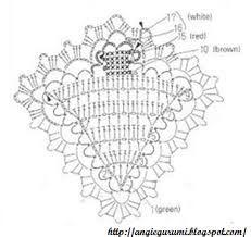 Resultado de imagen de arbol de navidad a crochet