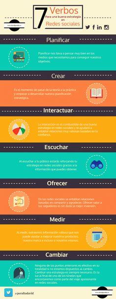 7 verbos para una buena Estrategia en Redes Sociales #Infografia #SocialMedia #Infographic