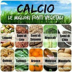 Le migliori fonti #vegetali di #calcio