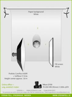 Studio lighting setup diagram for a simple one-light portrait (Profoto Softbox Octa 5' + reflector)