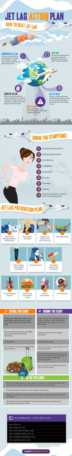 Jet lag action plan | #infographics repinned by @Piktochart